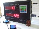 糖厂皮带机装车计数器
