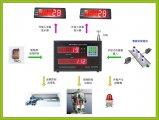HQ-210智能水泥计数器现场控制方案