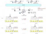 HQ-210水泥生产线计数管理系统