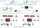 水泥包装生产线计数控制系统