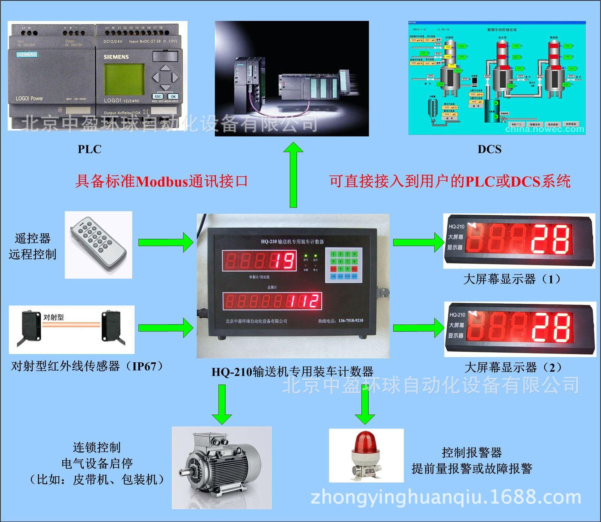 水泥生产线计数管理系统应用于唐山冀东水泥