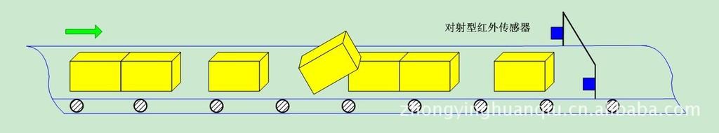 HQ-210水泥装车计数控制系统应用于葛洲坝水泥