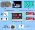 中盈环球485通讯智能计数器